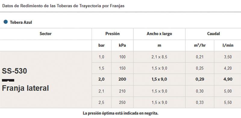 TOBERA HUNTER PS ULTRA BOQUILLA INTERCAMBIABLE FRANJA LATERAL SS-530 1,5 x 9 mts